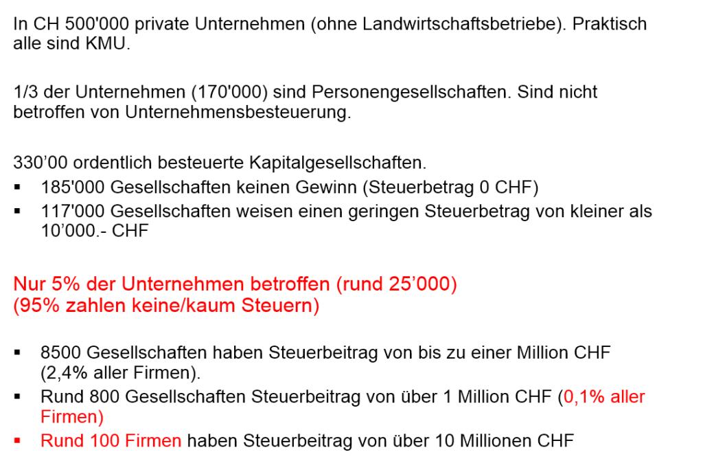 USR3-KMU-Steuerbeitrag